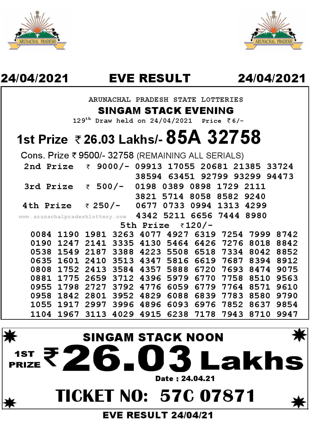 Arunachal Pradesh Lottery Sambad Today Result 07:00pm 24/04.2021 Evening Lottery Result Live