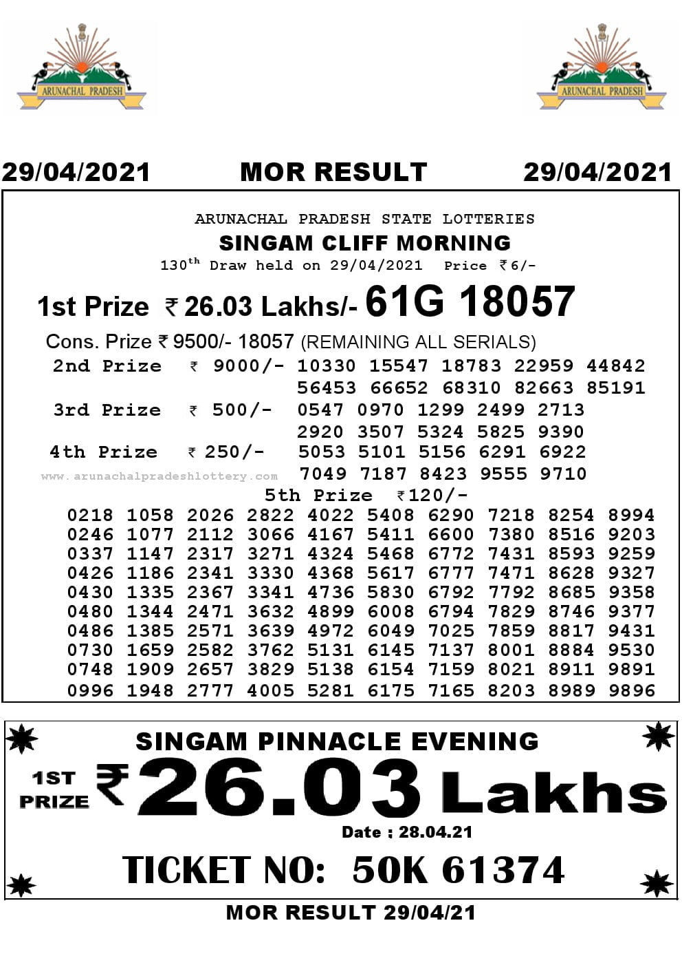 Arunachal Pradesh Lottery Sambad Today Morning Result 10:55am -29.04.2021 Lottery Result Live
