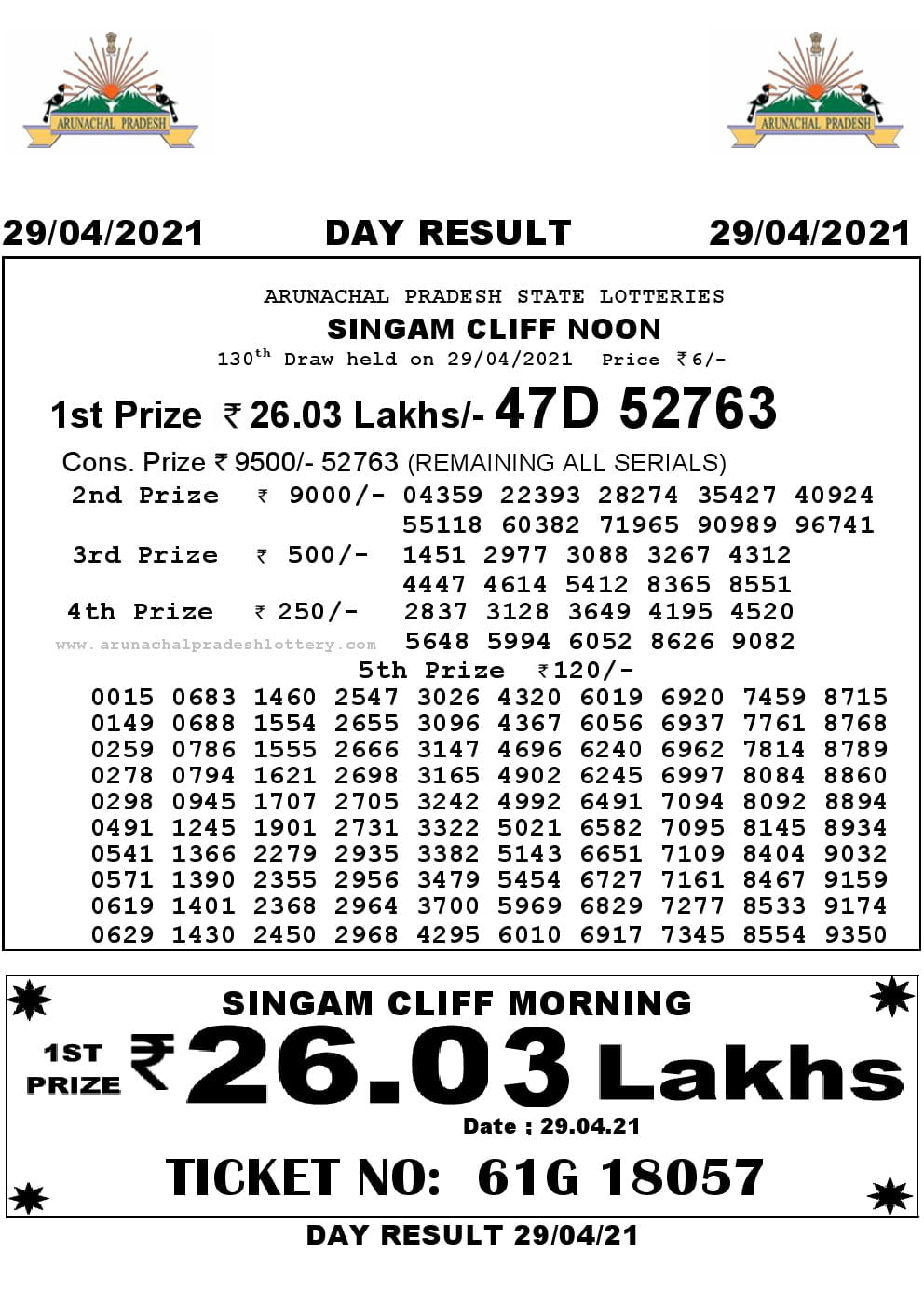 Arunachal Pradesh Lottery Sambad Today Result 03:00pm 29.04.2021 Day Lottery Result Live
